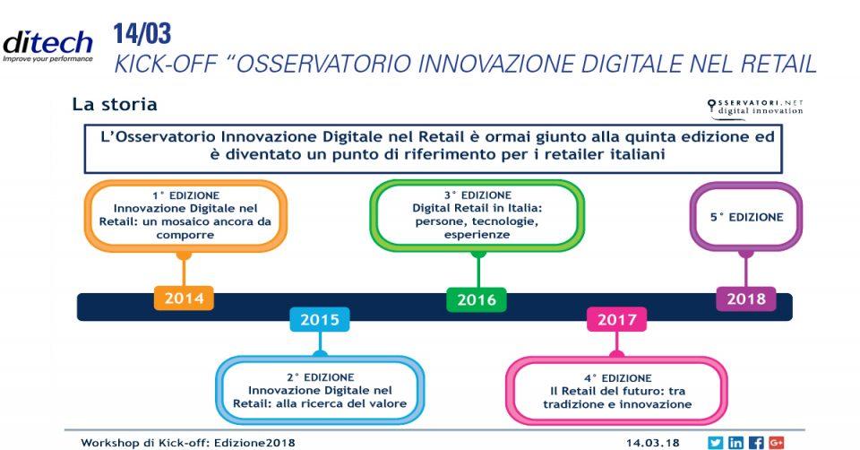 Kick-off Osservatorio Innovazione Digitale nel Retail